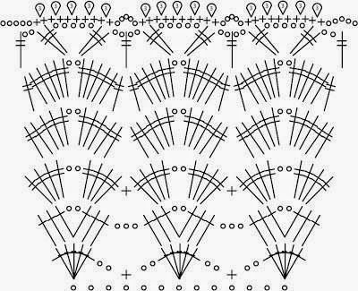 vestido niña crochet grafico 2 falda