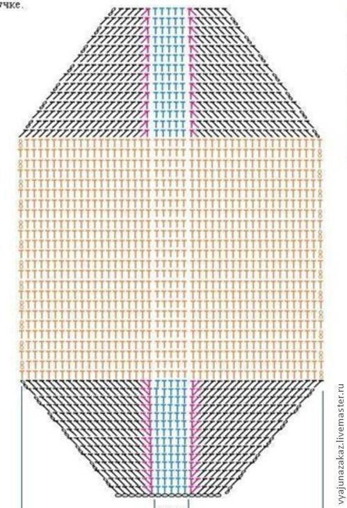 grafico del bolso