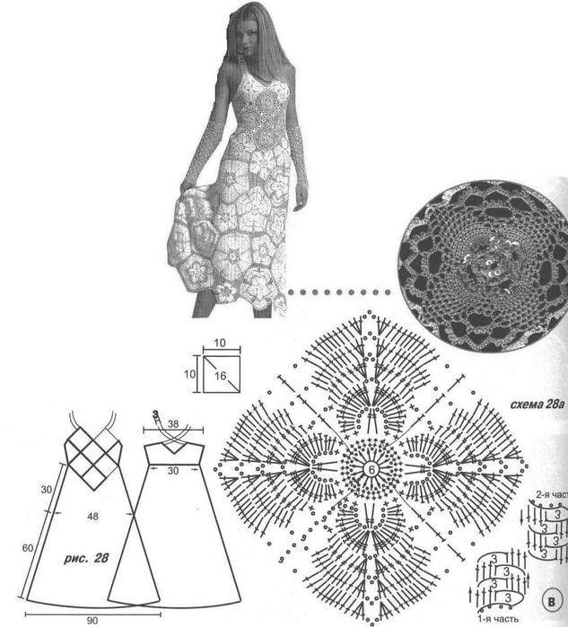 vestido de verano con guantes a crochet - grafico 2