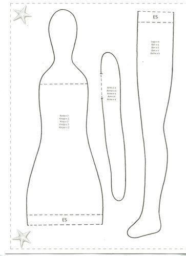 Como hacer una muñeca tilda, tutorial con el paso a paso