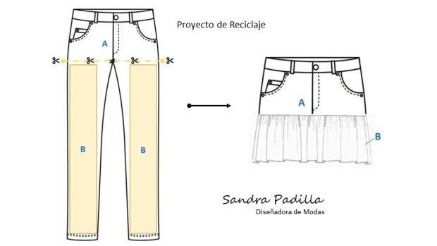 como-hacer-una-falda-de-un-pantalon-vaquero-2