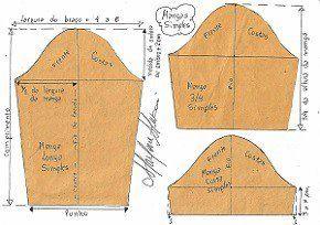 Formas de transformar el patrón para las mangas