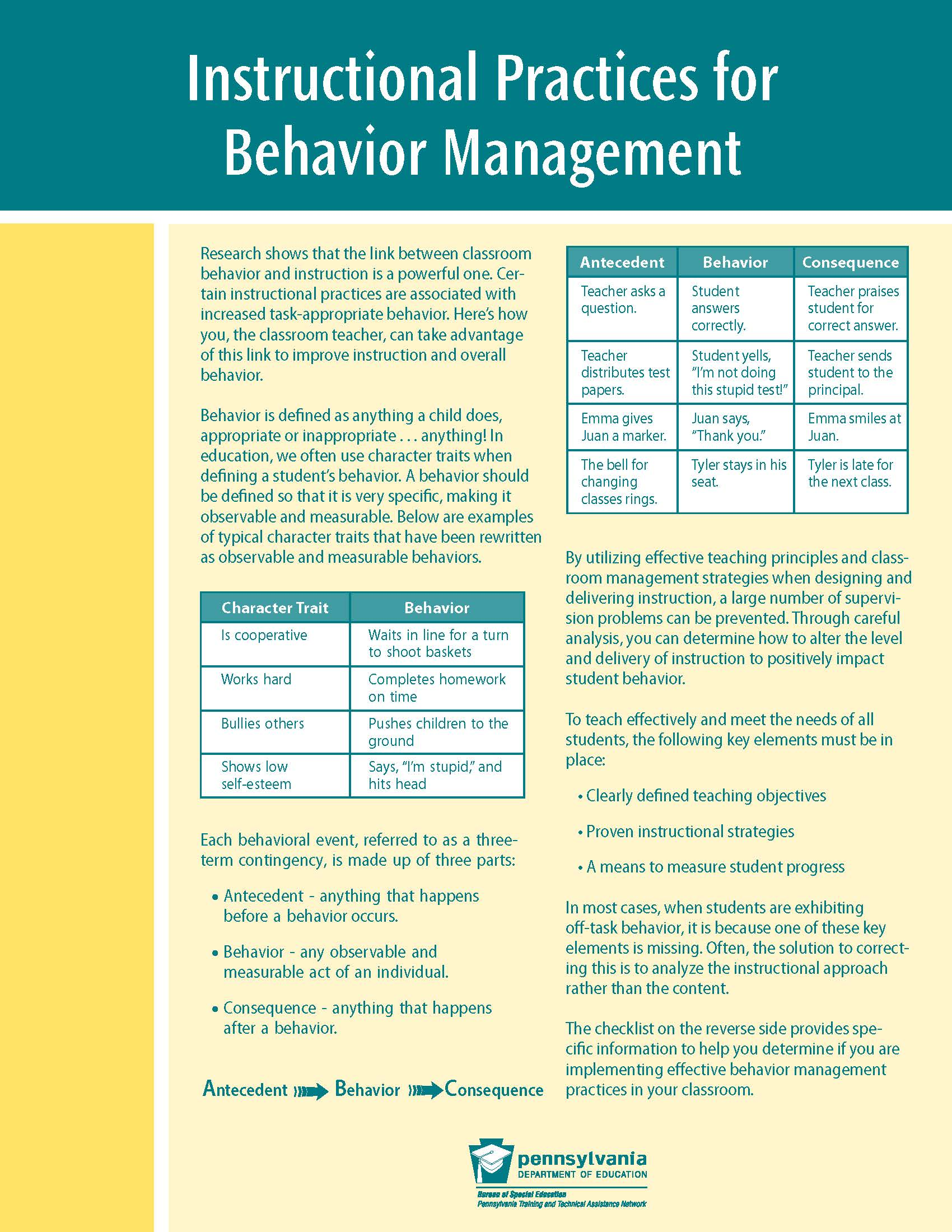 Instructional Practices For Behavior Management Cover Image