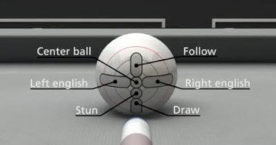Mastering Pool (Mika Immonen) Billiard Training Cue ball withhold an eye on by Thailand Pool Tables