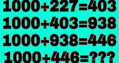 Thailand Lottery 3up Whisper Attach of abode 100% wining likelihood 02-05-2020 Thai Lottery Result 02 might possibly well also 2020 vip