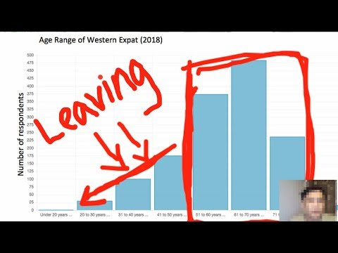 Why More Western Expats Are Leaving Thailand?
