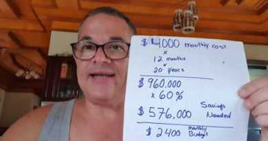 The Accurate Quantity of Money You Wish to Retire in Thailand Outlined!