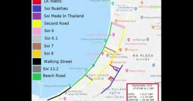Details to Pattaya Thailand September 2019 Prices Ladies And many others