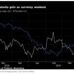 Good News: A slide in Thailand's baht looks likely