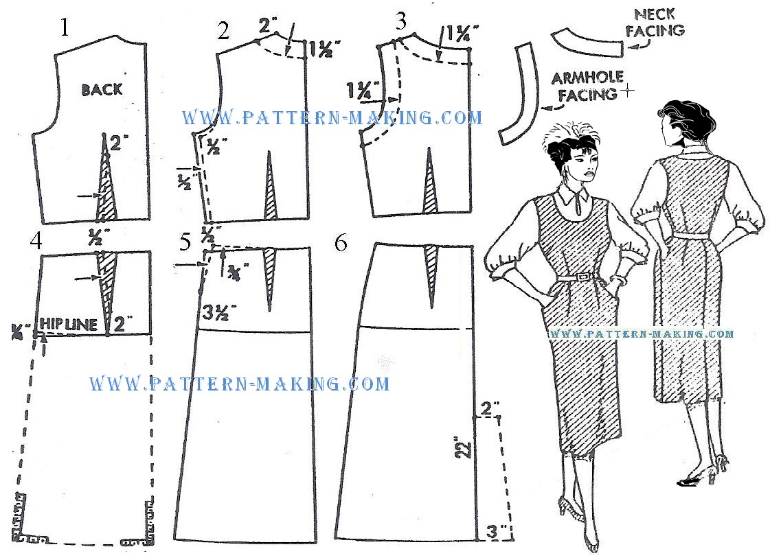 Drafting the Jumper Dress