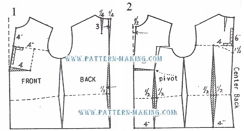 Drafting a Peplum Jacket