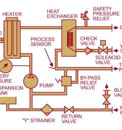piping diagram ballast system [ 1474 x 1081 Pixel ]