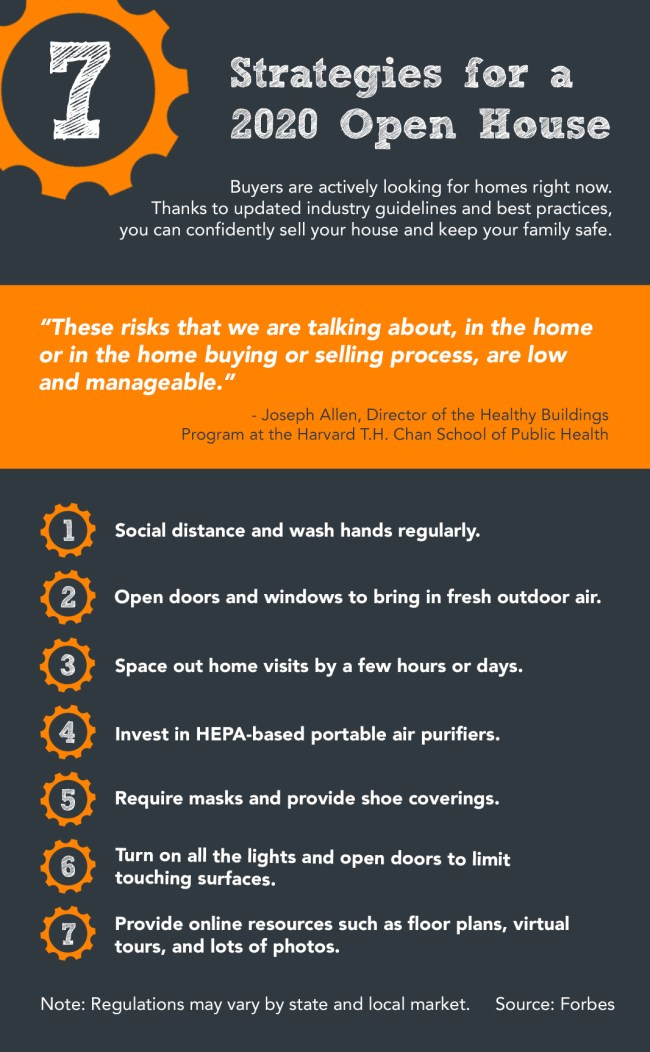 7 Strategies for a 2020 Open House [INFOGRAPHIC]   Simplifying The Market