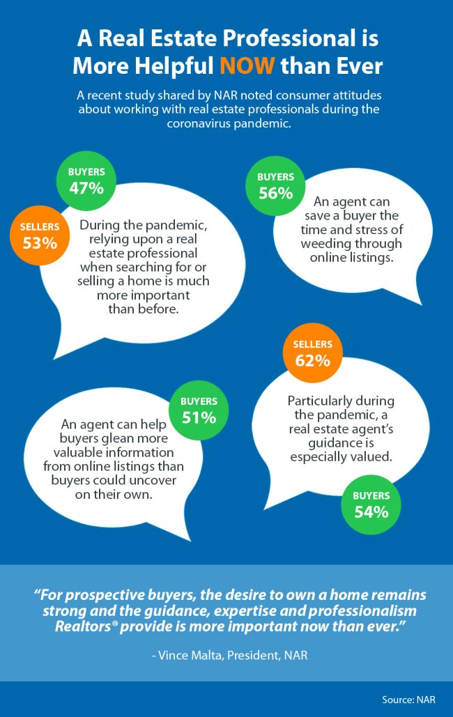 A Real Estate Pro Is More Helpful Now than Ever [INFOGRAPHIC]   Simplifying The Market