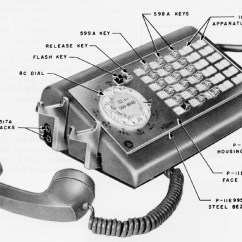 Rotary Dial Telephone Wiring Diagram List Of Dumbbell Exercises Diagrams We 500-series Types - Plus 1500, 2500, 3500, Princess And Design Line Series Info
