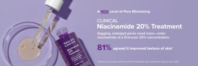 New! Niacinamide 20% Treatment