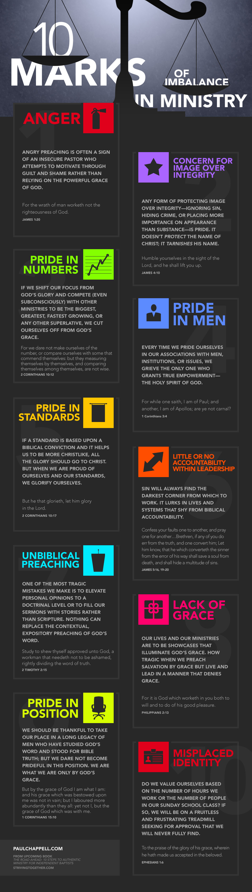 ten marks of imbalance in ministry an infographic pastor paul any of these ten imbalances and especially the pride that drives them can creep up on us such stealth as to make the imbalance imperceptible in the