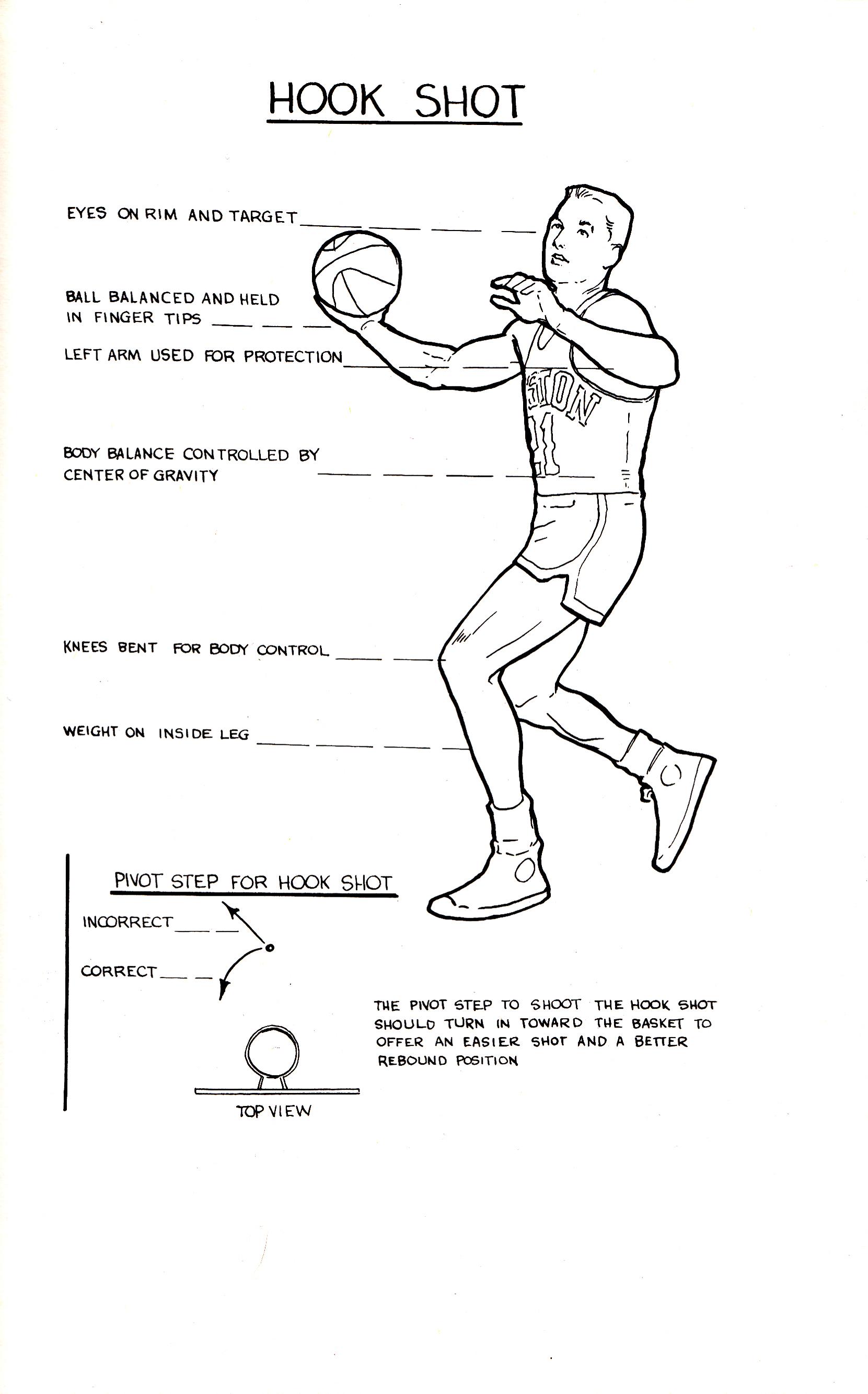 racquetball court diagram six stroke engine ontario basketball all scores info