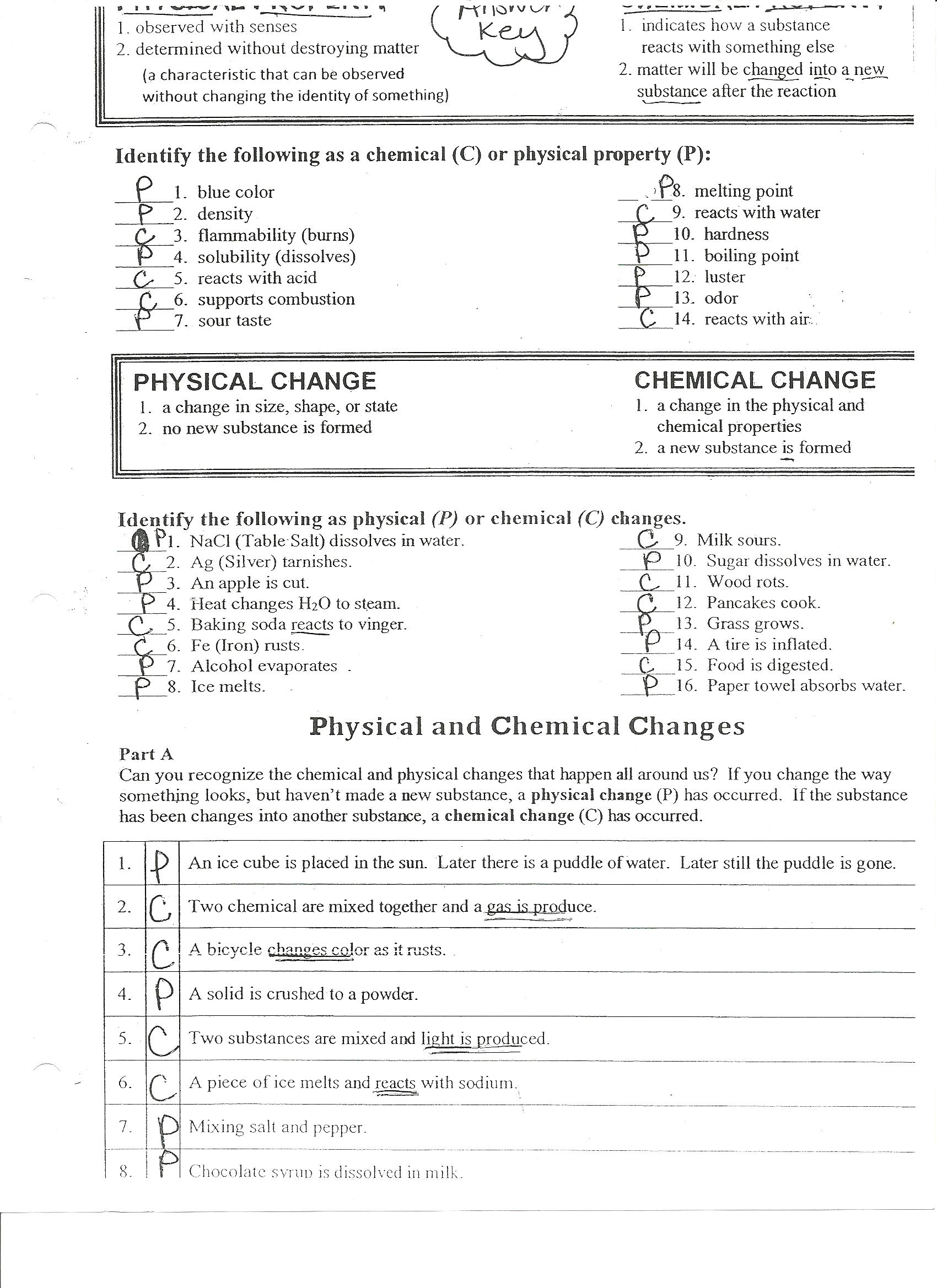 Worksheets Chemical And Physical Changes Worksheet Cheatslist Free Worksheets For Kids Amp Printable