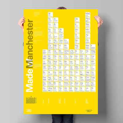 Made of Manchester Periodic Table A1 Poster Poster Art and Gift Ideas A1 Poster