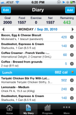 Ha! Today's calories... Coffee Coffee Coffee.. Looking forward to my 400 calorie dinner. Right. :-)