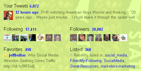 Just reached 20,000 following on Twitter! Incredible – Thank you!!