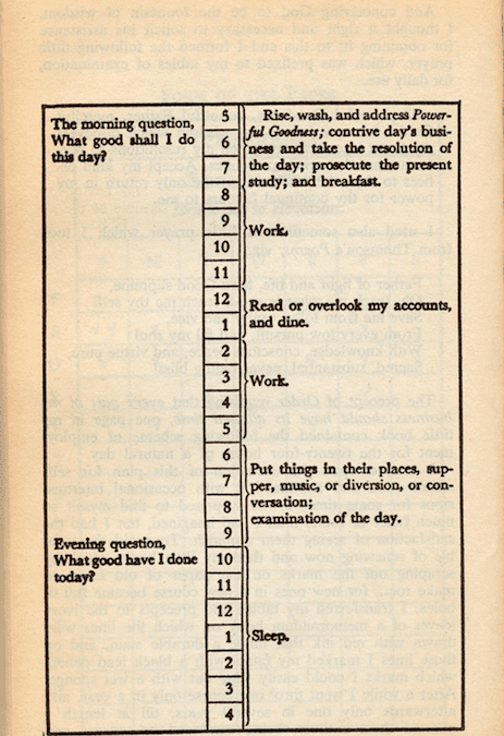 Benjamin Franklin's Daily Schedule – Do the Work!