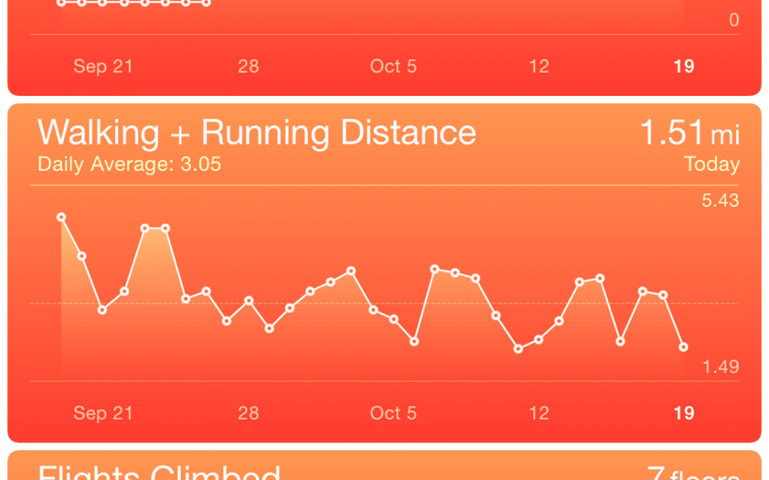 Sigh. I can do better. #exercise