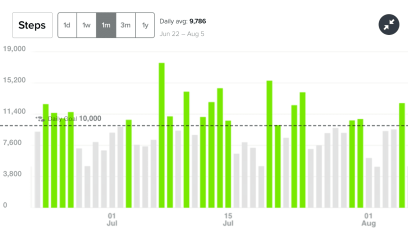 A whole lot of green! 10,000 steps a day!