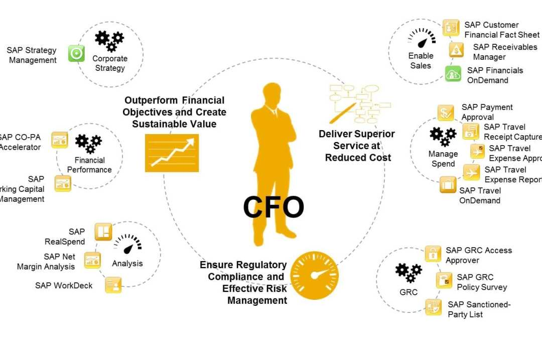 Want to Be a CFO? You'll Need More Than an Accounting Degree