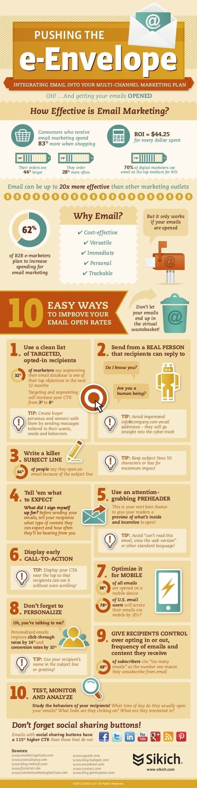 15077-improve-your-email-open-rates-email-marketing-infographic-3379638