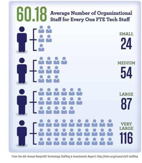 infographic_3-7686677