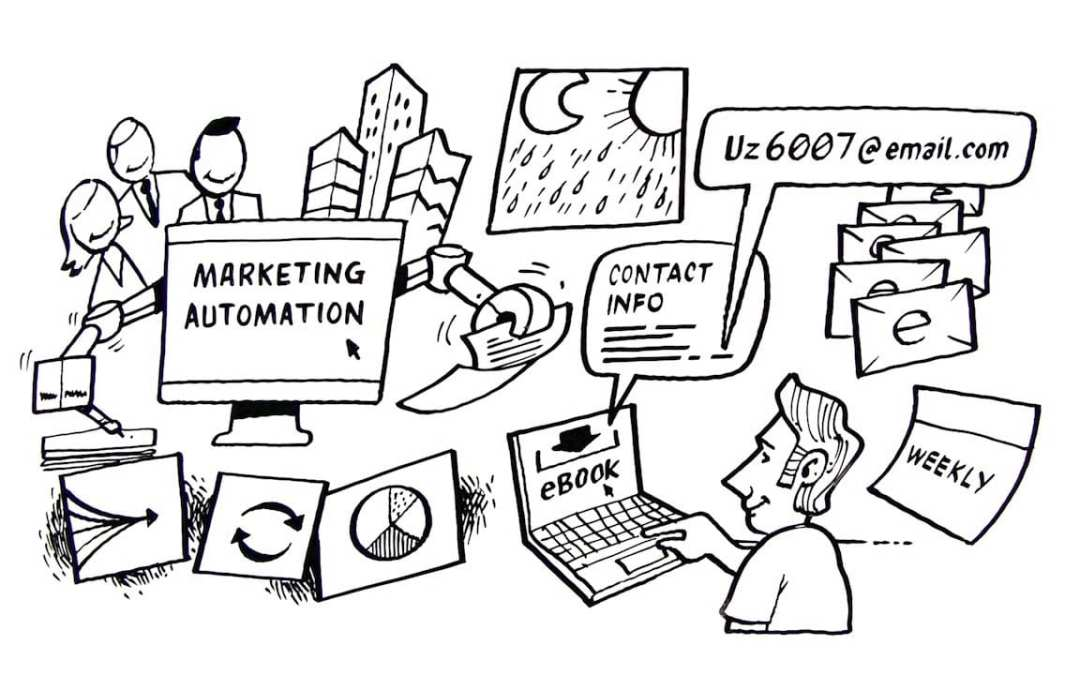 Marketing Automation Defined in 60 Seconds (Video)
