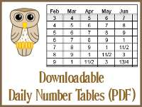 daily number tables