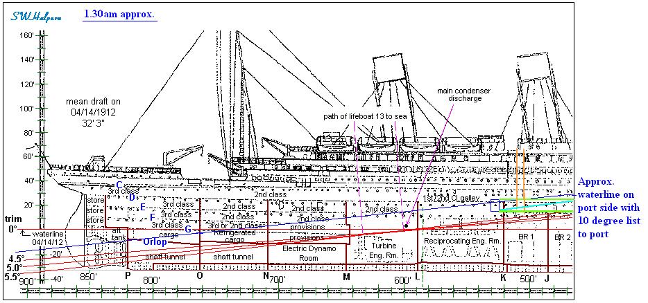 inside the titanic diagram single line in power system below decks side 3 png