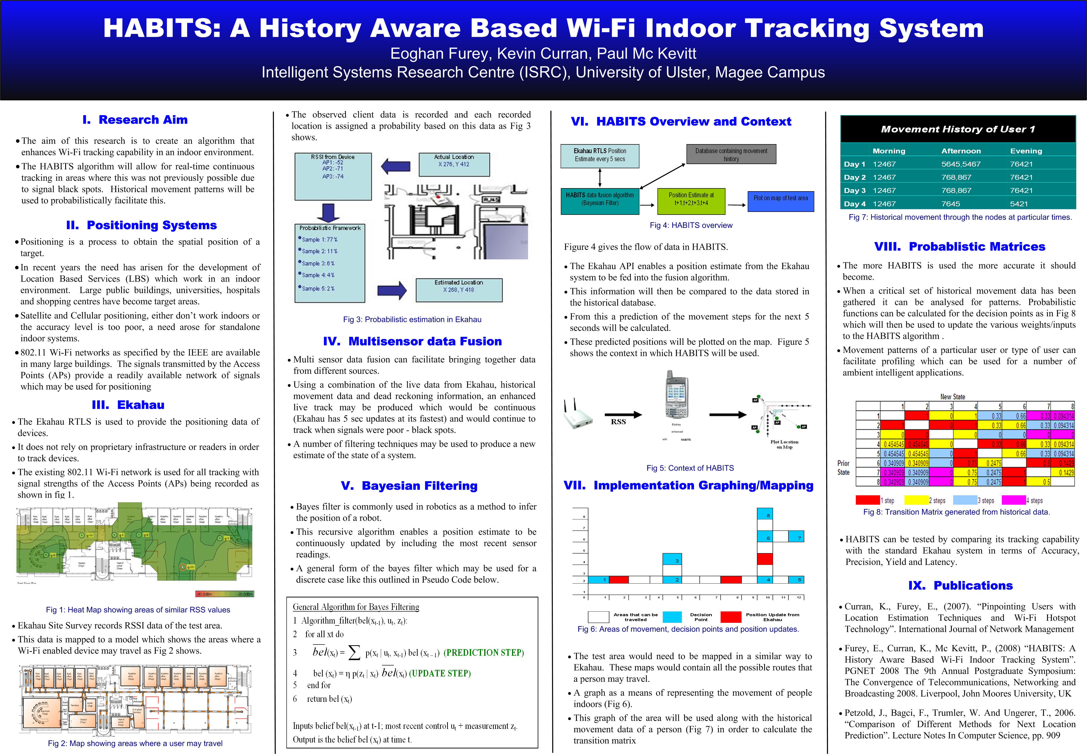 Science poster template project poster presentation for Ucsf powerpoint template