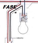 Lampad com interruptor