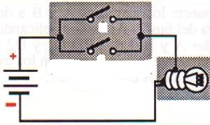 Construção de uma porta OR com chaves