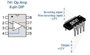 Fig. 3 - Amp op 741