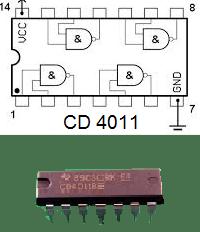 Fig.2 - CD4011