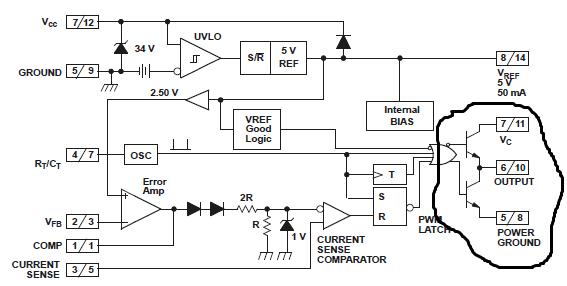 Diagrama em blocos UC3842