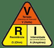 Triangula da lei de ohm Novo