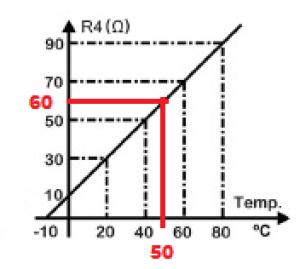 Gráfico da Questão 33 UFSJ