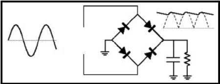 Fig.5 - Retificação de onda completa com filtro
