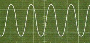 Fig. 14 - Senoide