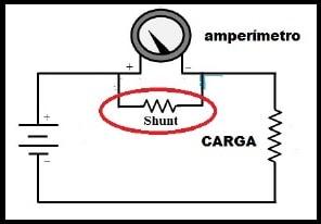Shunt de corrente num amperímetro analógico