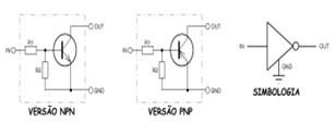 Fig.1 - Simbologia dos transistores digitais