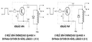 Fig.4 - Transistor digital acionando um relé