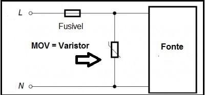 Fig.3 - Diagrama em blocos da instalaçao de um varistor