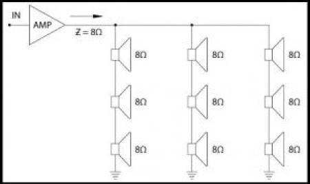 FIG.1 - Distribuição de alto falantes